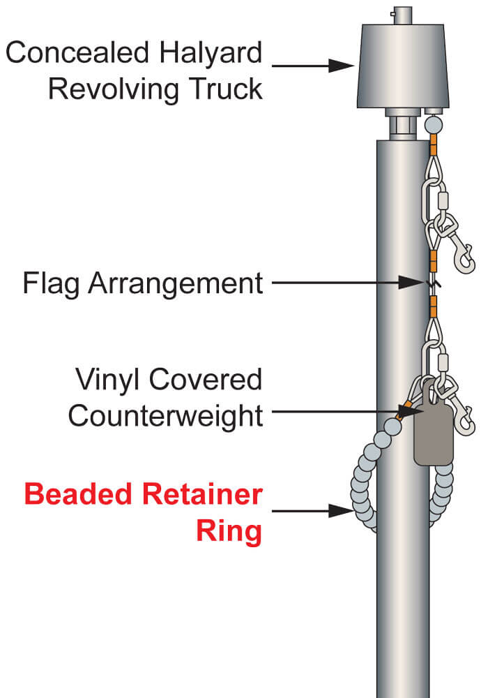 beaded-retainer-ring-illustration.jpg