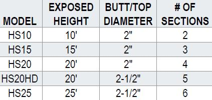 homesteader-flag-pole-set-chart.jpg