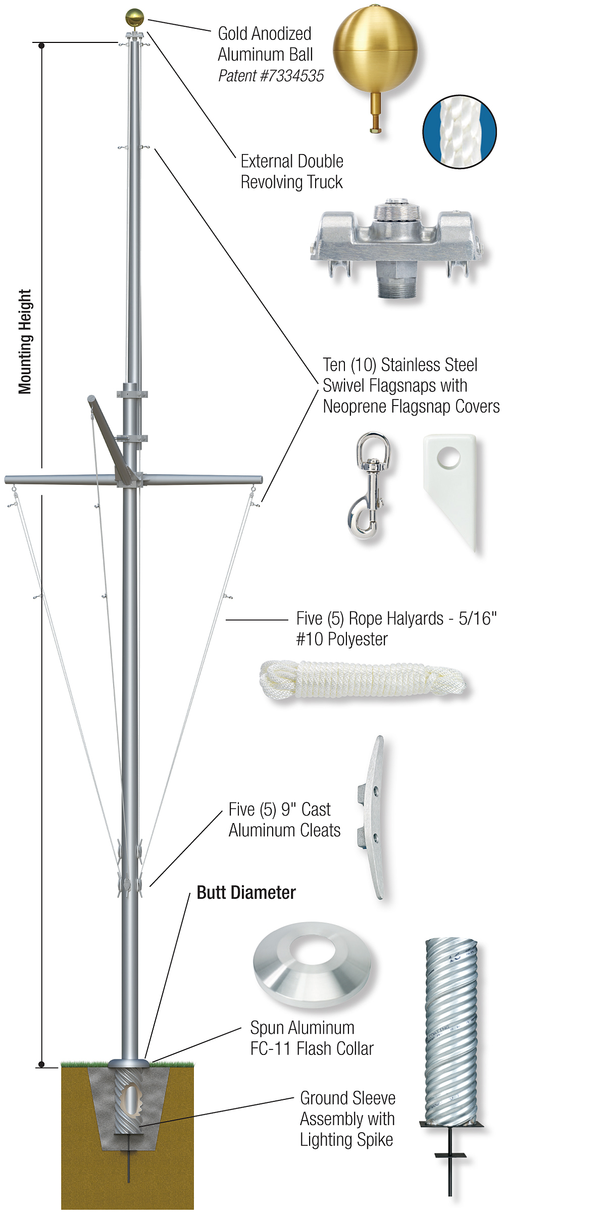 Double Mast Nautical Flag Poles